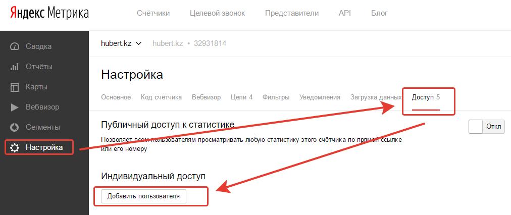 Добавить пользователя в Яндекс Метрике