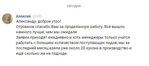 Кейс контекстная реклама Яндекс Директ - кухни на заказ в СПб
